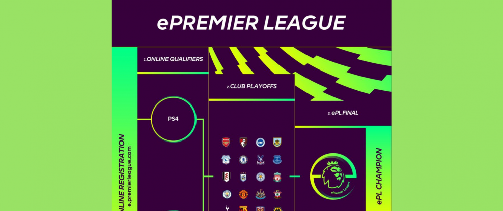 Electronic Arts Launches ePremier League In The UK