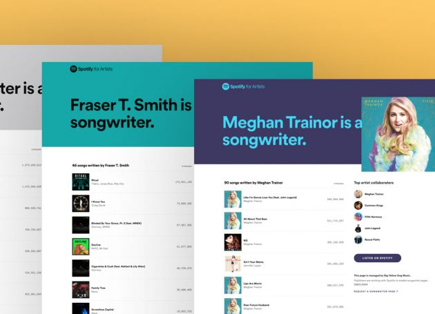 Exploring Spotify's New Songwriter Pages Feature
